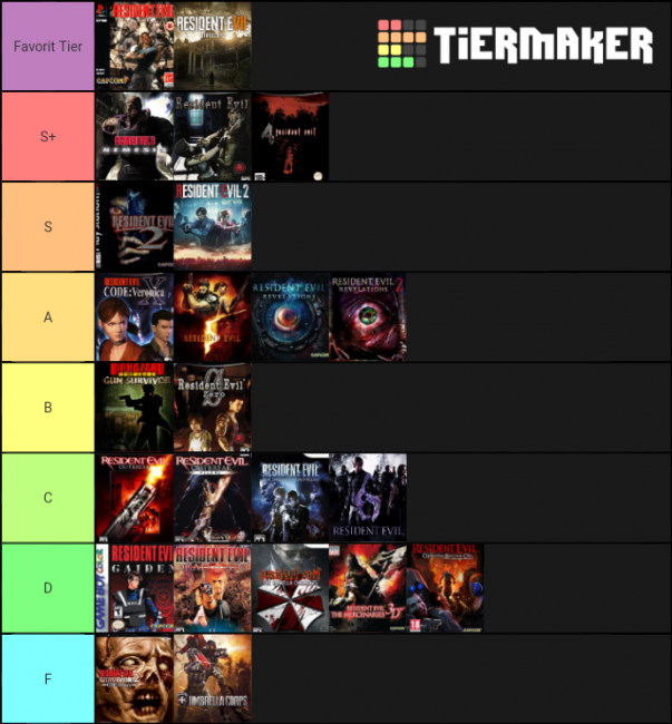 Tiers.png.480b0d9c620be68242809f67d4970bbd.png
